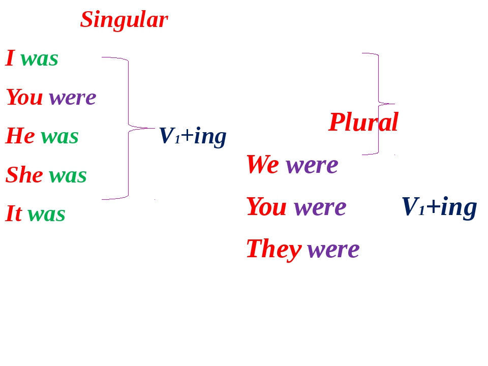 Singular I was You were He was V1+ing She was It was Plural We were You were...