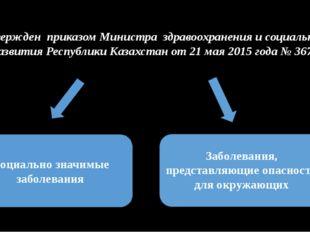 Утвержден приказом Министра здравоохранения и социального развития Республик