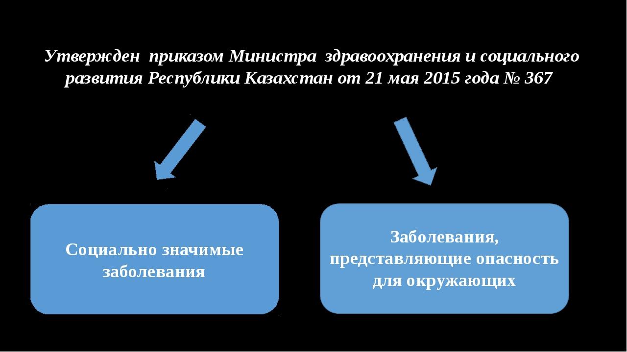 Утвержден приказом Министра здравоохранения и социального развития Республик...