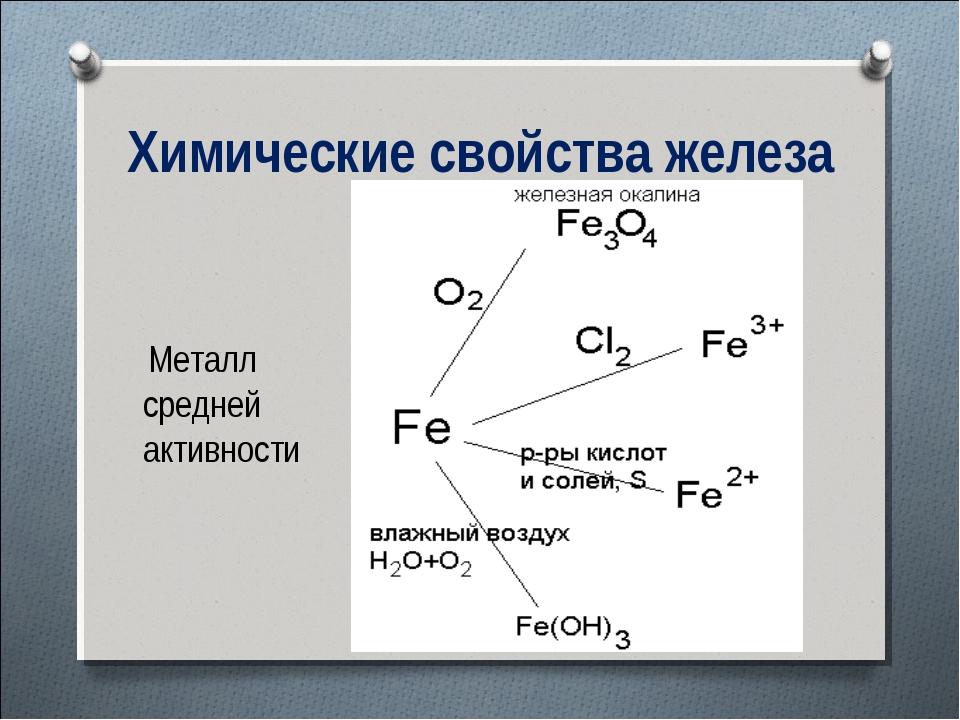 Химические свойства железа Металл средней активности