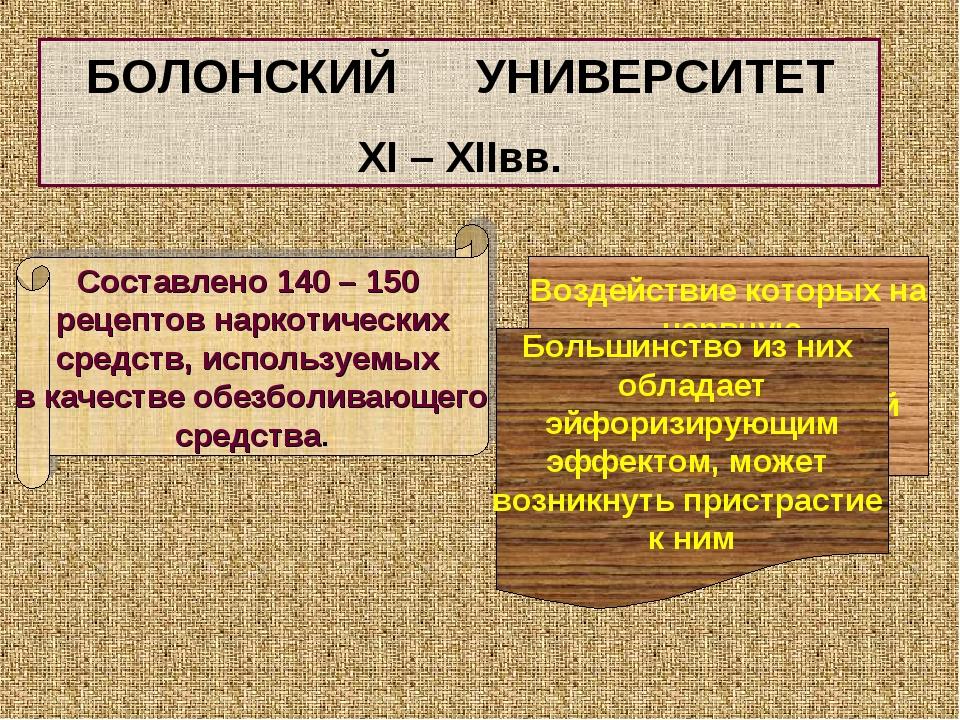 БОЛОНСКИЙ УНИВЕРСИТЕТ XI – XIIвв. Составлено 140 – 150 рецептов наркотических...