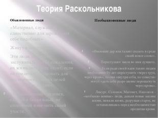 Теория Раскольникова Обыкновенные люди Необыкновенные люди «Материал, служащи