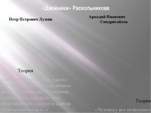 «Двойники» Раскольникова Петр Петрович Лужин Аркадий Иванович Свидригайлов Те