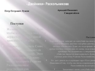 «Двойники» Раскольникова Петр Петрович Лужин Аркадий Иванович Свидригайлов По