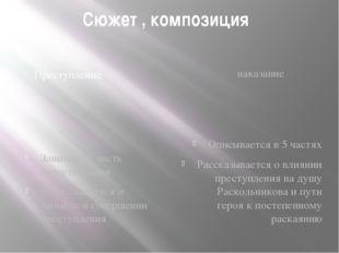 Сюжет , композиция Преступление наказание Занимает 1 часть повествования Расс