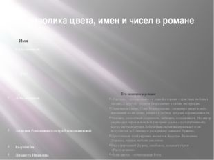 Символика цвета, имен и чисел в романе Имя Раскольников София Лебезятников Ав