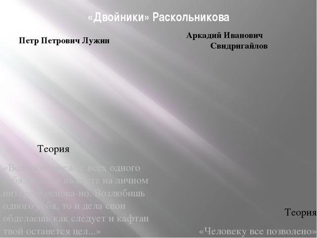 «Двойники» Раскольникова Петр Петрович Лужин Аркадий Иванович Свидригайлов Те...