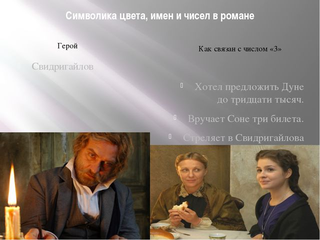 Символика цвета, имен и чисел в романе Герой Как связан с числом «3» Свидрига...