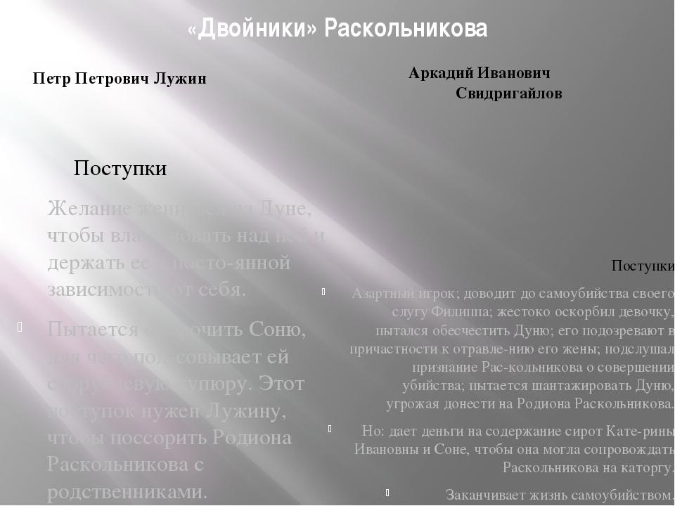 «Двойники» Раскольникова Петр Петрович Лужин Аркадий Иванович Свидригайлов По...
