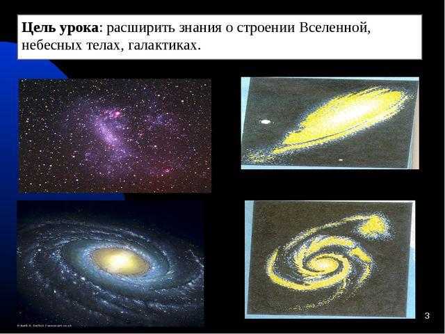 * Цель урока: расширить знания о строении Вселенной, небесных телах, галактик...