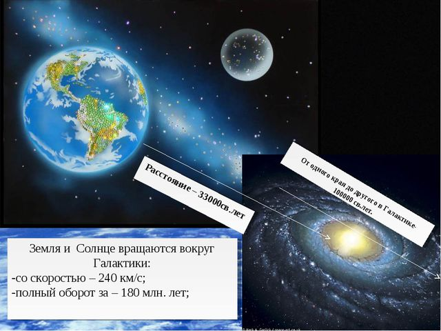 * * Расстояние – 33000св.лет Земля и Солнце вращаются вокруг Галактики: со ск...