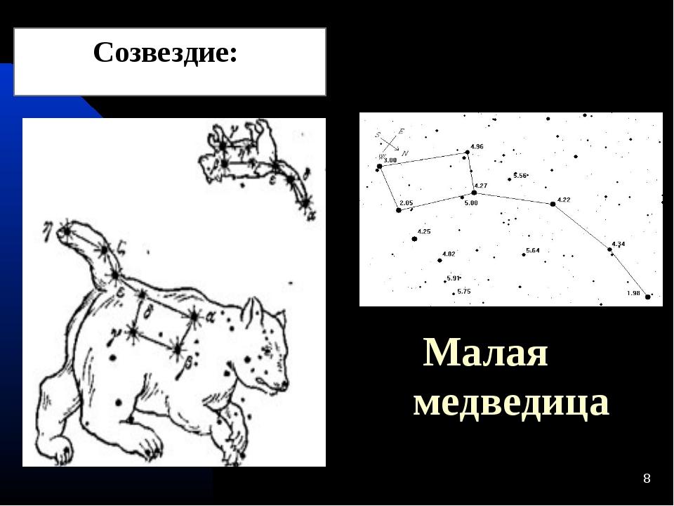 * Малая медведица Созвездие: