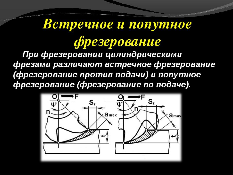 Встречное и попутное фрезерование При фрезеровании цилиндрическими фрезами ра...