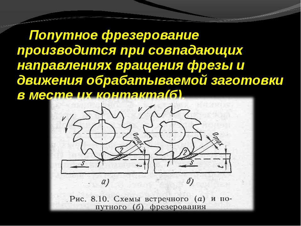 Попутное фрезерование производится при совпадающих направлениях вращения фрез...