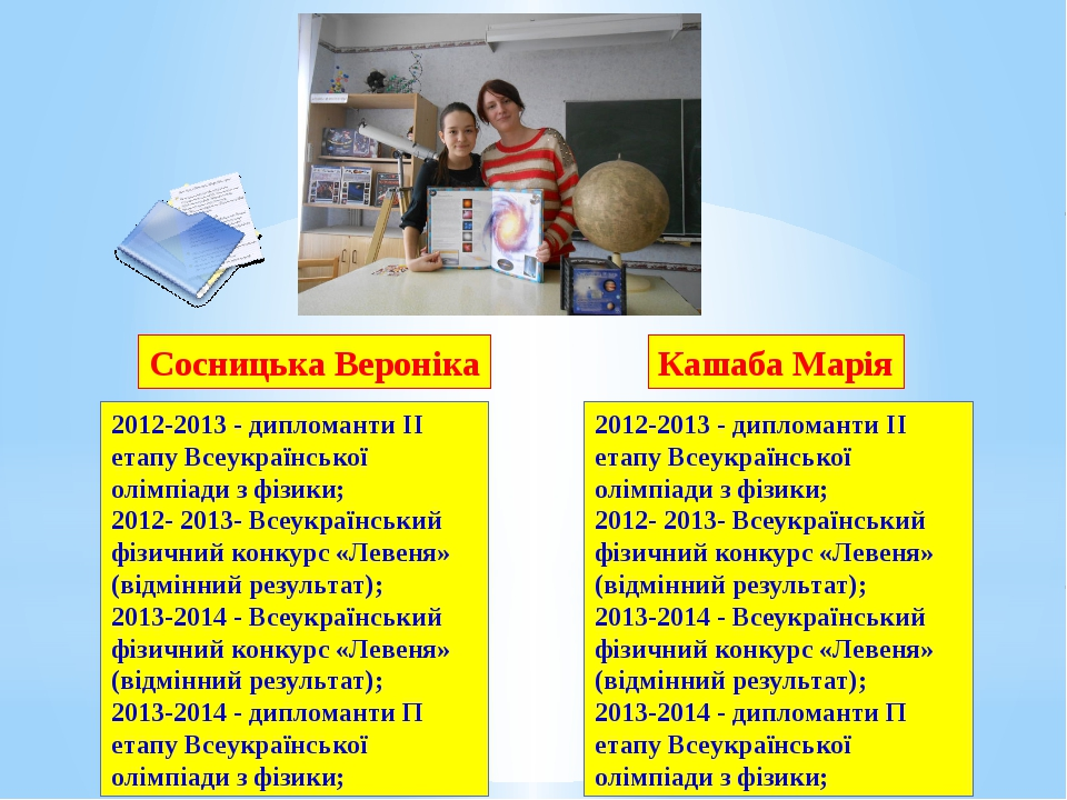 Сосницька Вероніка Кашаба Марія 2012-2013 - дипломанти ІІ етапу Всеукраїнсько...