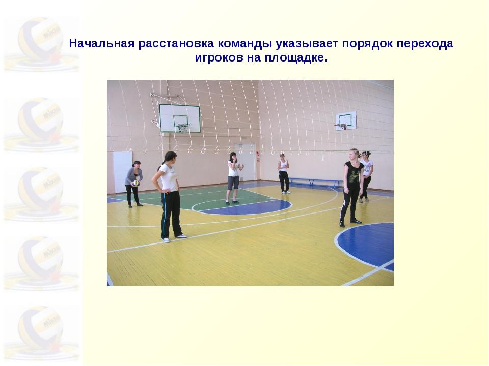 Начальная расстановка команды указывает порядок перехода игроков наплощадке.