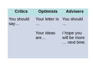 Critics Optimists Advisers You should say… Your letter is … Your ideas are… Y