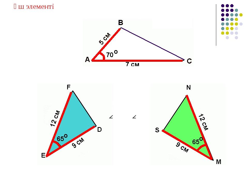 ● Үш элементі (екі қабырғасы мен олардың арасындағы бұрыш) бойынша үшбұрышты...