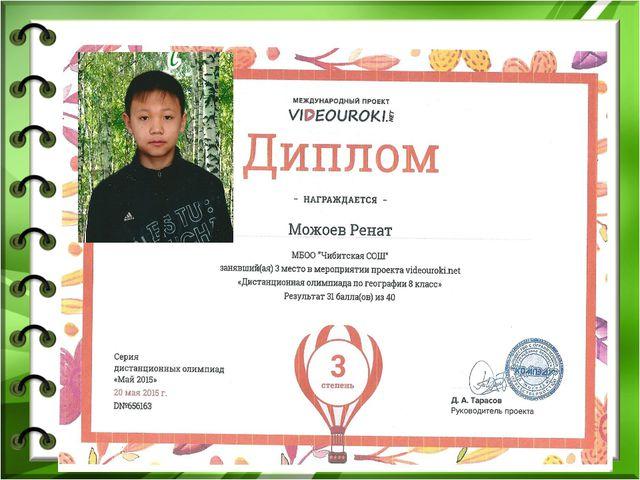 Можоев Ренат Ырысович