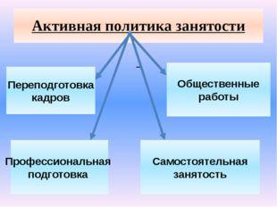 Активная политика занятости Профессиональная подготовка Переподготовка кадров
