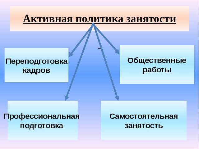 Активная политика занятости Профессиональная подготовка Переподготовка кадров...