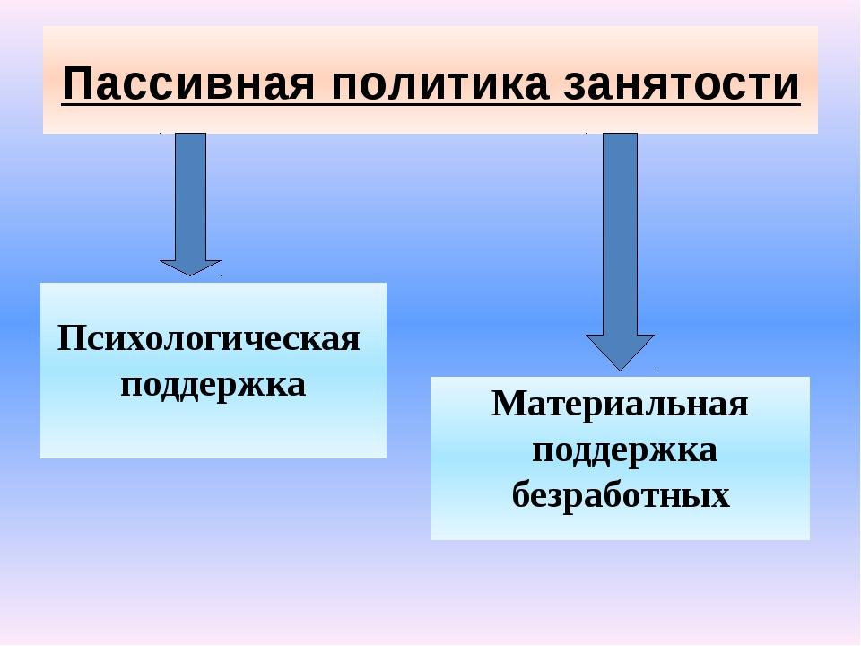 Пассивная политика занятости Психологическая поддержка Материальная поддержка...