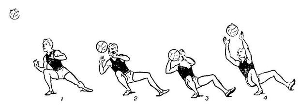 Прием мяча сверху с падением