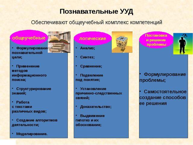 Познавательные УУД Обеспечивают общеучебный комплекс компетенций Формулирован...