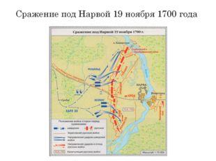 Сражение под Нарвой 19 ноября 1700 года