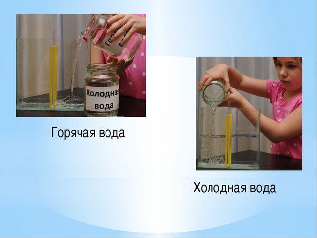Горячая вода Холодная вода