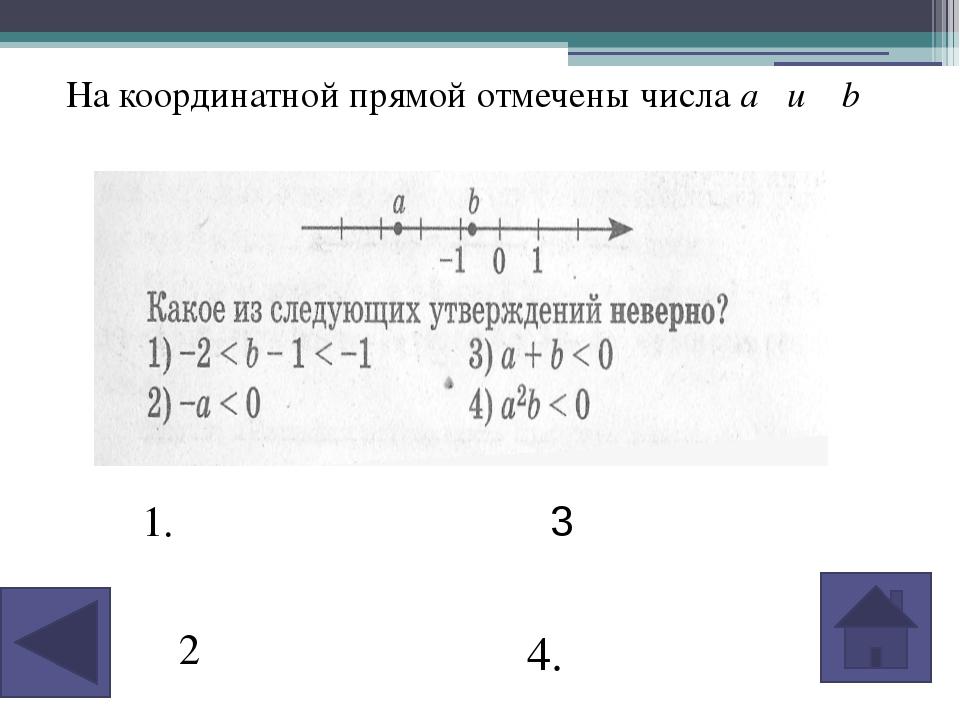 На координатной прямой отмечены числа а и b 1. 4. 2 3