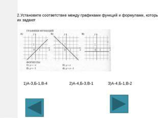 2.Установите соответствие между графиками функций и формулами, которые их зад