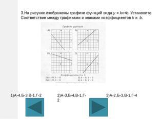 3.На рисунке изображены графики функций вида у = kx+b. Установите Соответстви