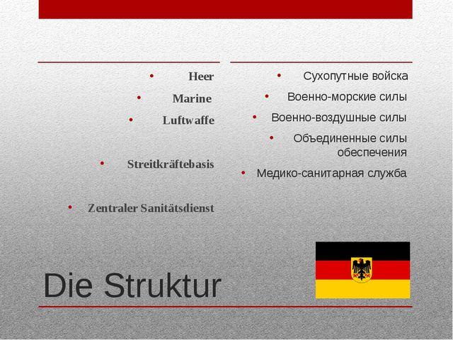 Die Struktur Heer Marine Luftwaffe Streitkräftebasis Zentraler Sanitätsdienst...