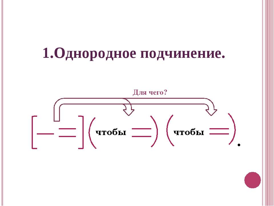 1.Однородное подчинение.
