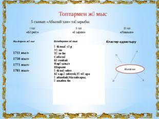 Абылай хан Топтармен жұмыс 5 сынып «Абылай хан» тақырыбы Ітоп «Бүркіт» ІІтоп