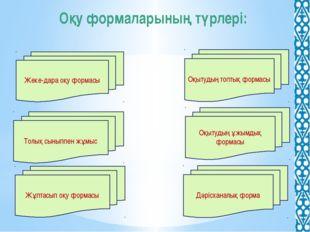 Оқу формаларының түрлері: Жеке-дара оқу формасы Оқытудың ұжымдық формасы Оқыт