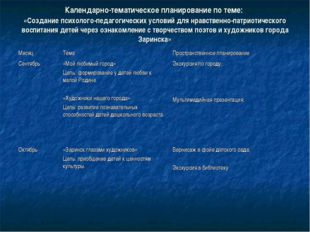 Календарно-тематическое планирование по теме: «Создание психолого-педагогичес