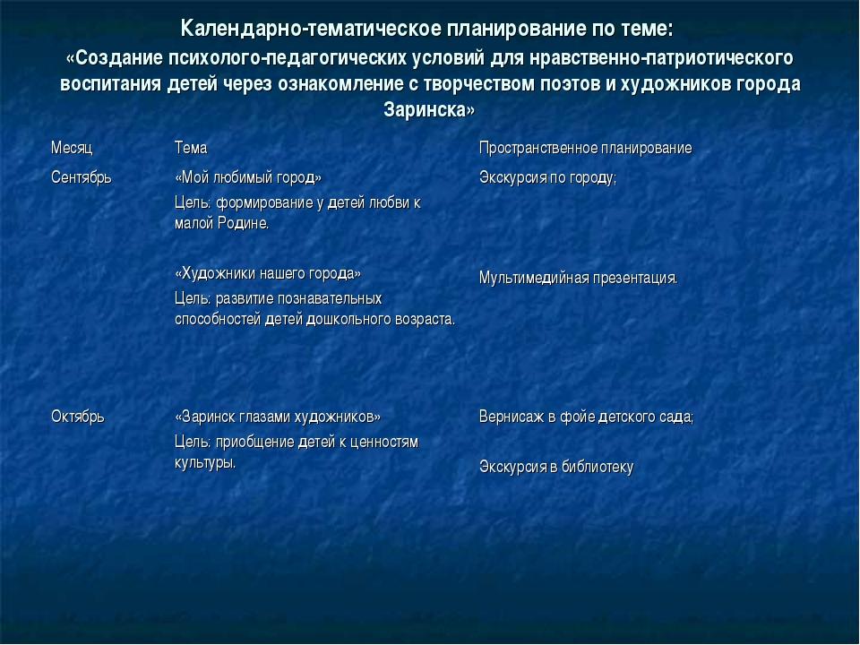 Календарно-тематическое планирование по теме: «Создание психолого-педагогичес...