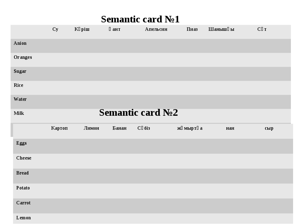 Semantic card №1 Semantic card №2 Су Күріш Қант Апельсин Пиаз Шанышқы Сүт Ani...