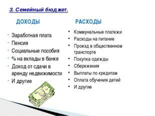 Заработная плата Пенсия Социальные пособия % на вклады в банке Доход от сдач