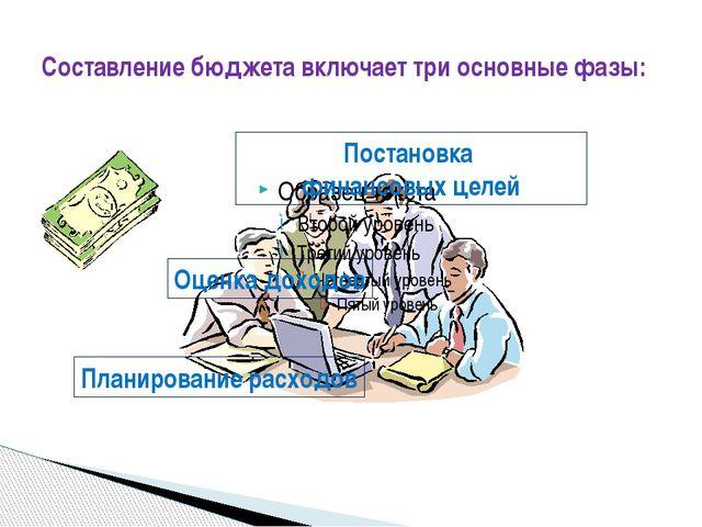 Составление бюджета включает три основные фазы: Постановка финансовых целей О...
