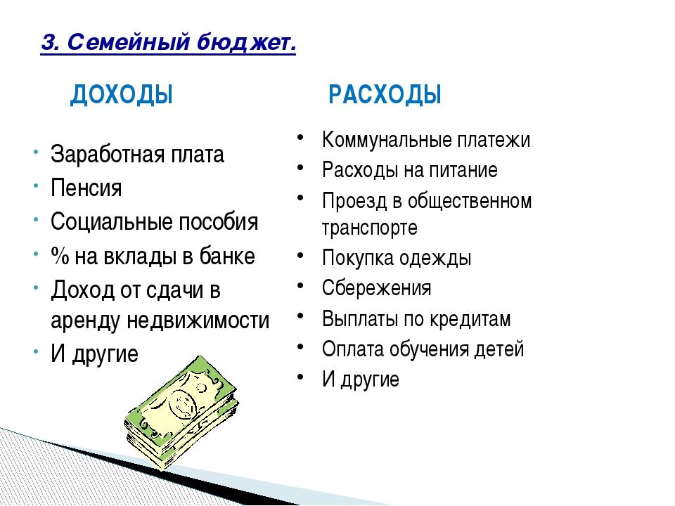 Заработная плата Пенсия Социальные пособия % на вклады в банке Доход от сдач...