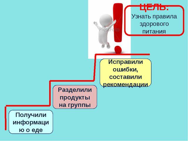 ЦЕЛЬ: Узнать правила здорового питания Получили информацию о еде Разделили пр...