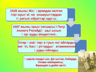 1723 жылы қыркүйекте 20 мың қазақ-қарақалпақ жасағымен Әбілқайыр жорығы. 172
