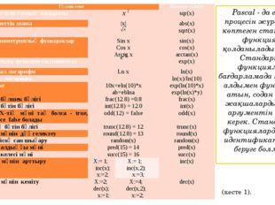 Pascal - да есептеу процесін жүргізу үшін көптеген стандартты функциялар қолд
