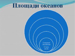 Площади океанов