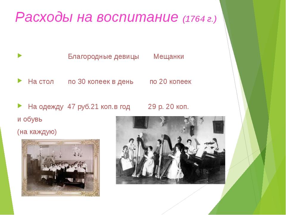 Расходы на воспитание (1764 г.) Благородные девицы Мещанки На стол по 30 копе...