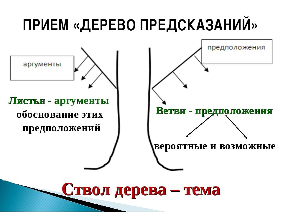 http://fs00.infourok.ru/images/doc/241/208676/2/img21.jpg