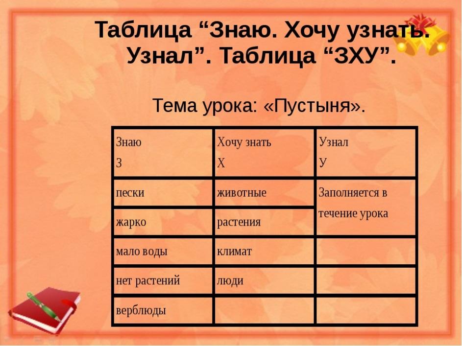 http://fs00.infourok.ru/images/doc/298/297750/img13.jpg
